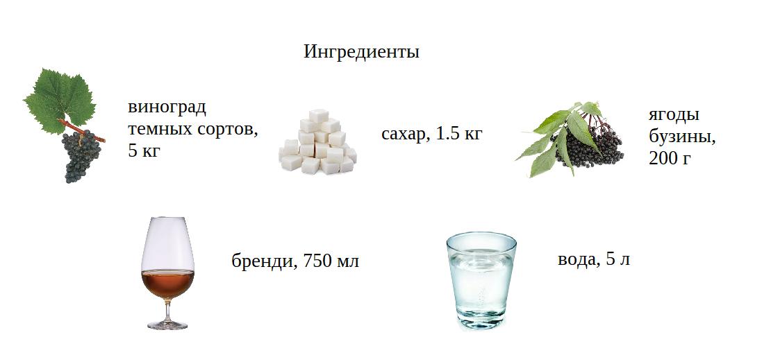 Рецепт домашнего портвейна с бузиной и бренди