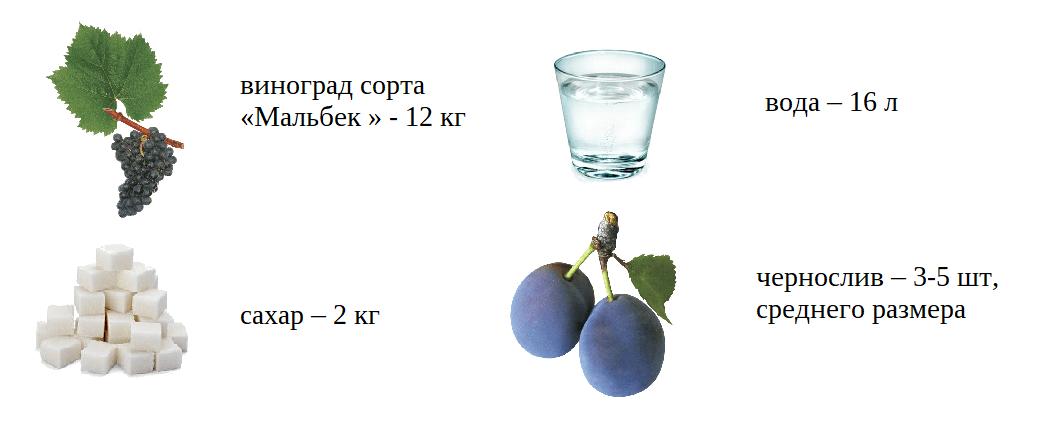 рецепт кагора с черносливом