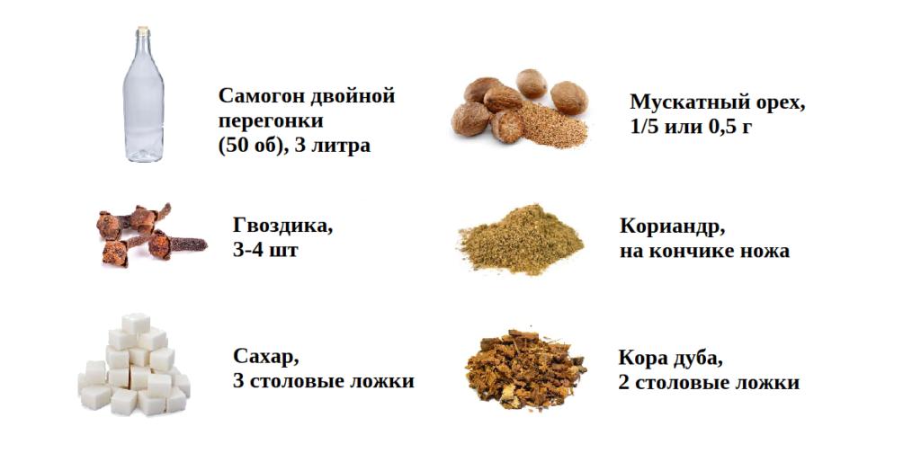 Ингредиенты коньяк по латгальски